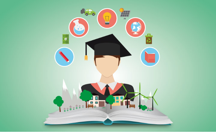 17C – Competencias Globales en Educación / Education Global Competencies