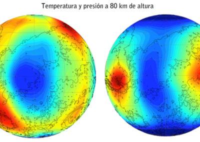 1F – Mareas Atmoféricas
